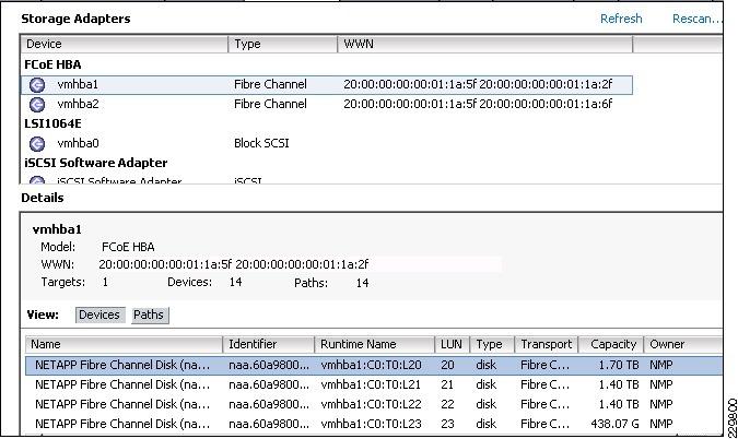 Microsoft Exchange 2010 with VMware VSphere on Cisco Unified