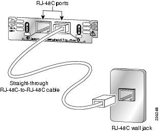connecting cisco 2-port e&m voice interface cards - cisco rj 48c wiring rj phone wiring diagram