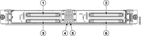 Asr 1006 Slot Numbering