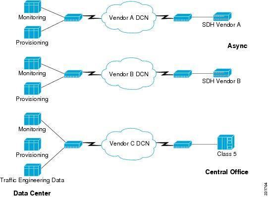 MPLS in the DCN - Cisco
