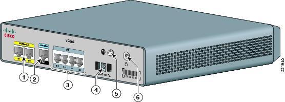 Cisco VG202/VG202XM and Cisco VG204/VG204XM Voice Gateways