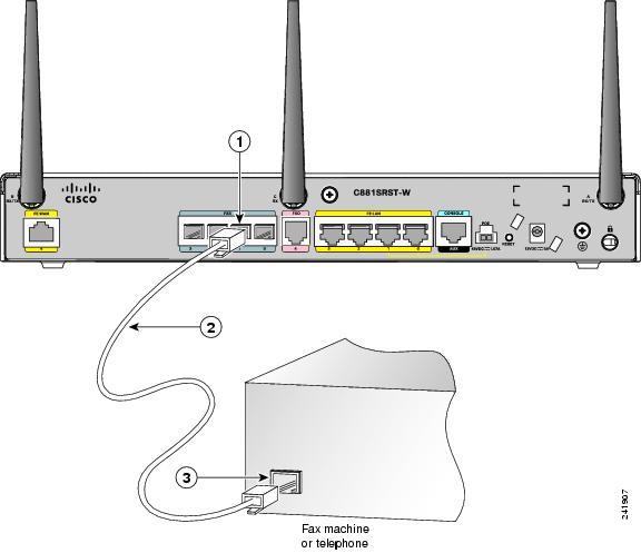 connecting the router cisco rh cisco com cisco 2911 router diagram cisco router block diagram