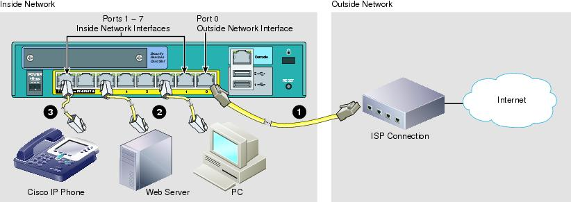 modem router switch patch panel diagram  modem  get free