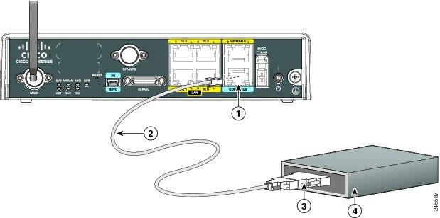 dsl splitter wiring diagram images wiring diagram as well dsl cisco dsl wiring diagram printable