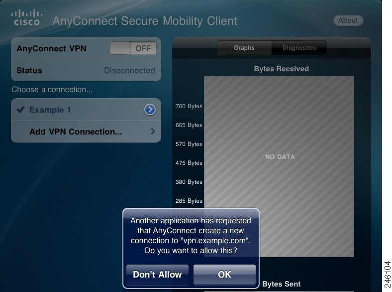 how to add vpn certificate to ipad