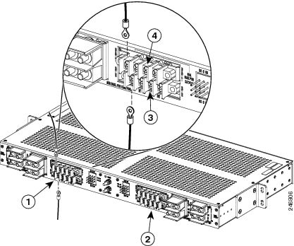 Installing The Cisco Ons 15454 Fap 4 Fuse Alarm Panel