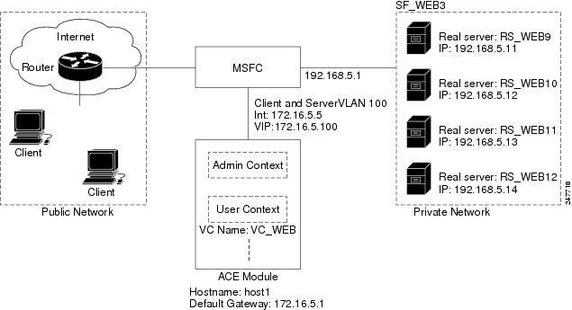 getting started guide cisco ace application control engine module rh cisco com Cisco WAAS Cisco Ace Exchange 2010