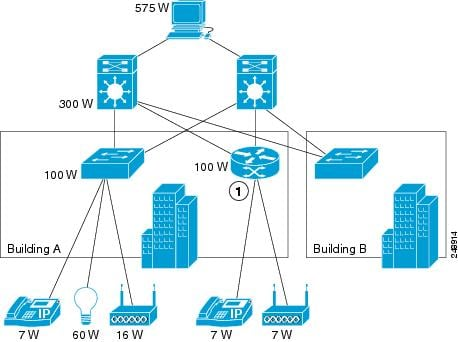 cisco 1900 router configuration step by step pdf