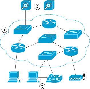 cisco 1900 router configuration guide pdf