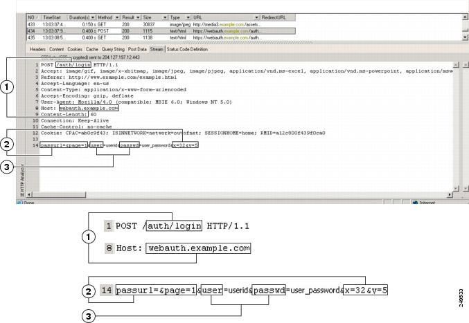 CLI Book 3: Cisco ASA Series VPN CLI Configuration Guide, 9 7