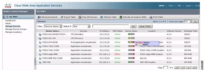Cisco Content Hub - Cisco 4000 Series Integrated Services ...