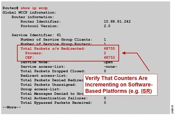 Multicast Command reference guide - supportforums.cisco.com