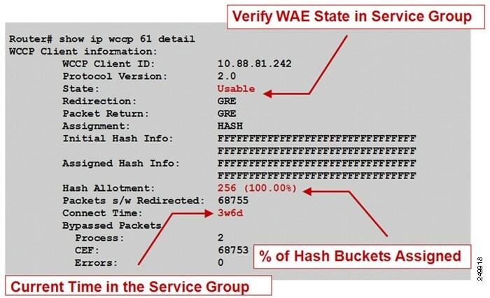 Application Optimization Using Cisco ISR-WAAS