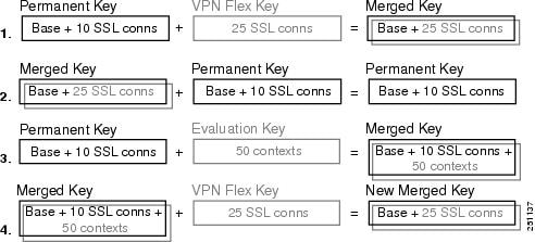 Cisco ASA 5500 Series Configuration Guide using the CLI, 8 2