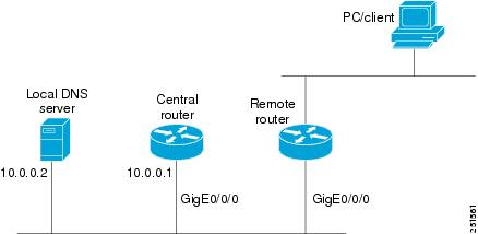 Ip addressing dhcp configuration guide configuring the for Cisco show pool dhcp