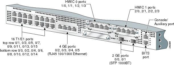 cisco mwr 2941 mobile wireless edge routers hardware installation guide