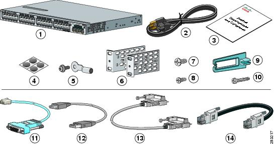Catalyst 3750-X and 3560-X Switch Getting Started Guide - Cisco
