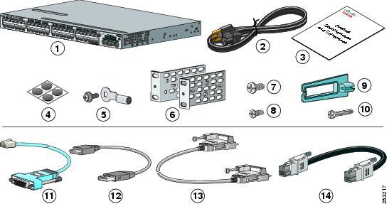 инструкция Cisco 3750 - фото 8