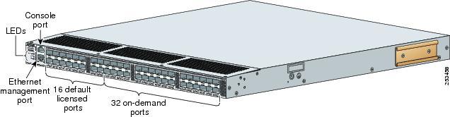 Cisco MDS 9148 Switch