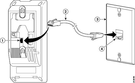 Cat 6 Wiring Diagram Wall Jack as well 67413325649129024 moreover 02 Chevy Cavalier Radio Wiring Diagram Free Download likewise Viewtopic besides 8 Pin Rj45 Connector. on 6 pin telephone connector wiring diagram