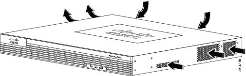 Cisco 1900 Series Integrated Services Router Hardware
