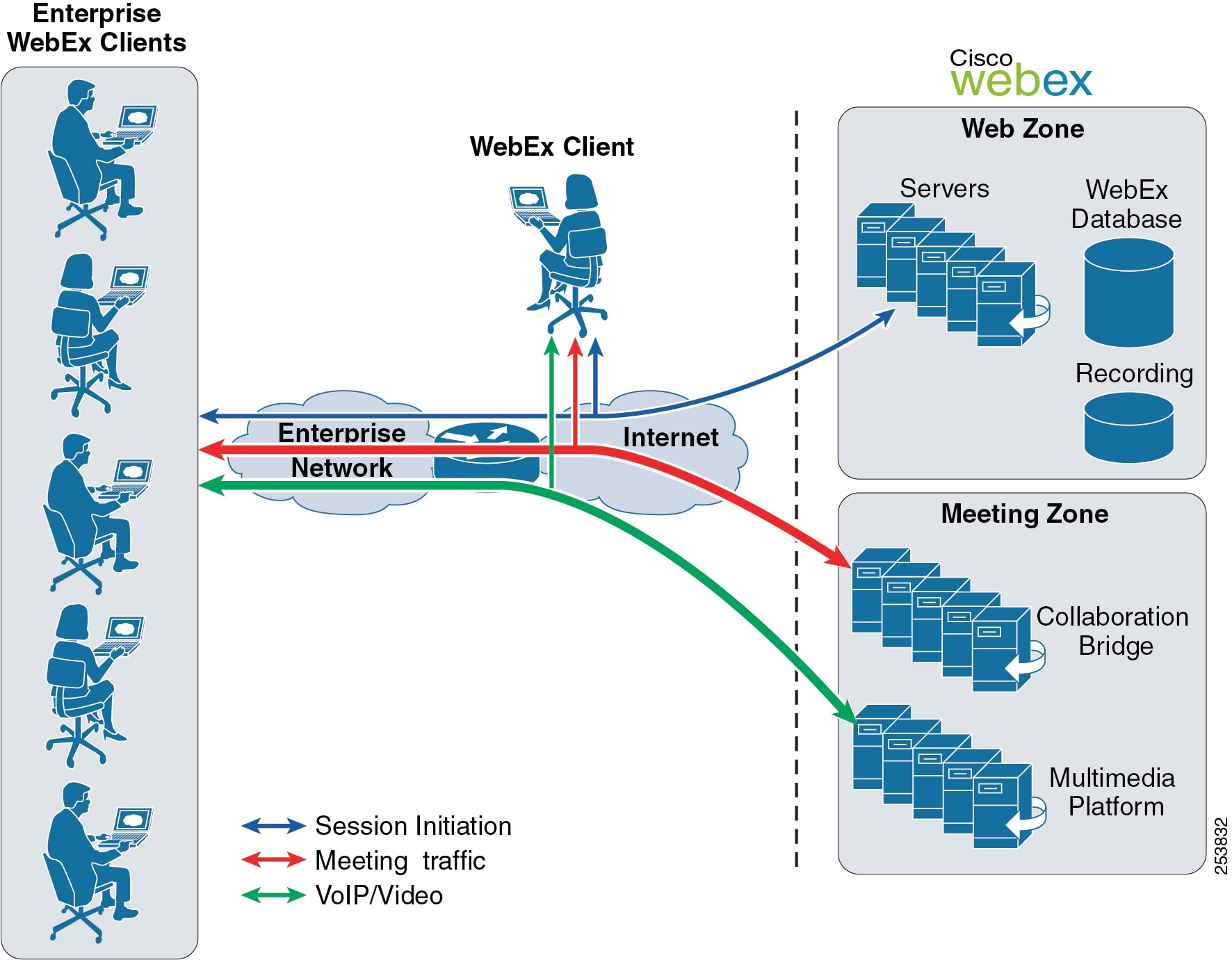 how to download webex recording from server