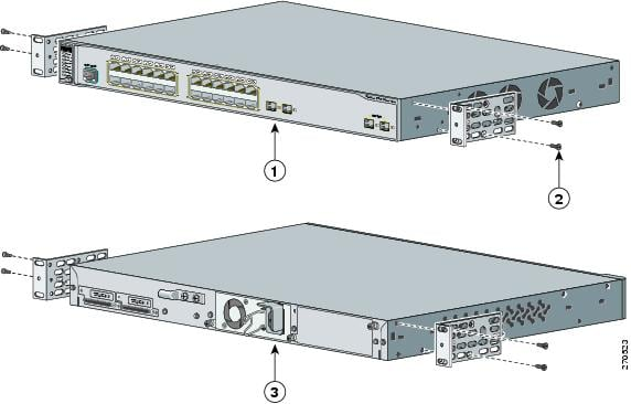 cisco 3750 getting started guide