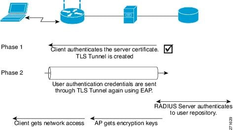 user guide for cisco secure access control system 56