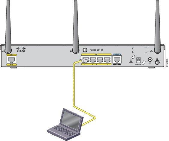 Cisco Configuration Professional Express Quick Start Guide - Cisco on