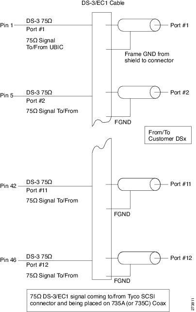 Astonishing Cisco Ons 15454 Reference Manual Releases 9 1 9 2 And 9 2 1 Wiring Digital Resources Inamasemecshebarightsorg