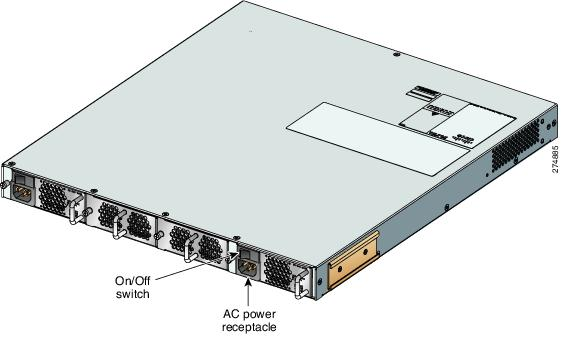 6 Setting Up a Network