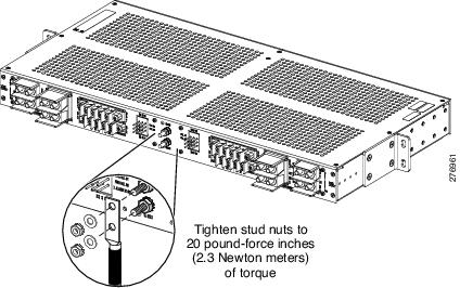 Installing the Cisco ONS 15454-FAP-LVD2 Fuse Alarm Panel - Cisco