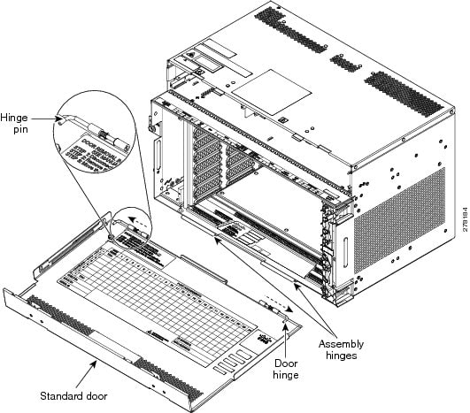 Cisco Ons 15454 Hardware Installation Guide Installing The Ons 15454 M6 Shelf Cisco Ons 15454 Series Multiservice Transport Platforms Cisco
