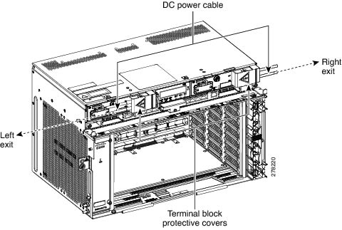 Connecting Office Power - DC Power Modules (ANSI Only)