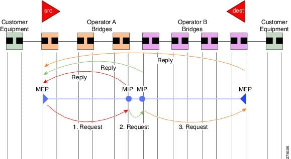 Interface and Hardware Component Configuration Guide for