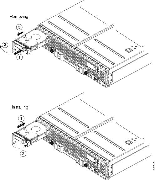 cisco ucs b250 extended memory blade server installation