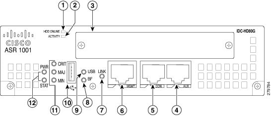 spa 400 wiring diagram cisco asr 1000 series router hardware installation guide cisco  cisco asr 1000 series router hardware
