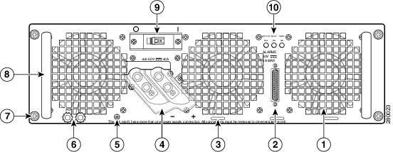 Asr 1006 slot numbering system