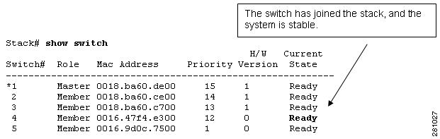 Troubleshooting Switch Stacks - Cisco