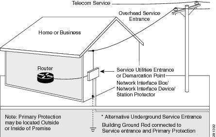 vdsl wiring diagram vdsl image wiring diagram vdsl wiring diagram vdsl auto wiring diagram schematic