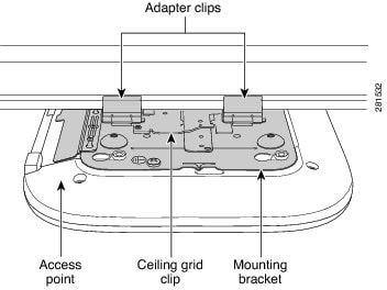 Access Point Mounting Instructions Cisco