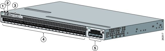 WS-C3560X-48P 10GB kit 5 Meters for Cisco Catalyst 3560-X Series Compatible SFP