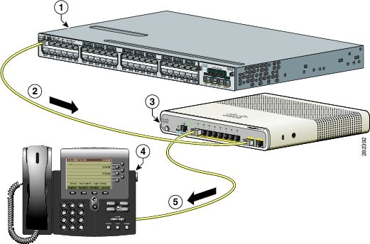 Product overview cisco catalyst 3560 c series switches cisco