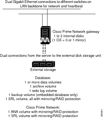 Cisco Prime Network Installation Guide, 3 8 - Installing a