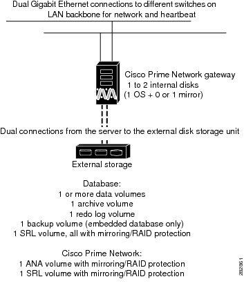 Cisco Prime Network Installation Guide, 3 9 - Installing a Gateway