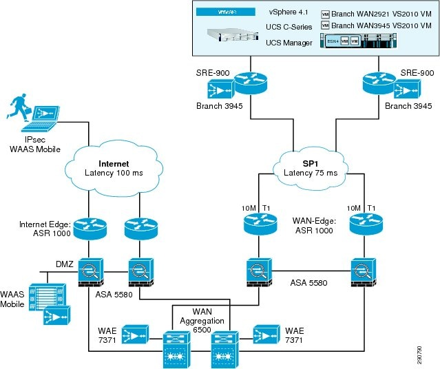 diagram for networking with Sharepoint Flexpod on Rebeccamorley1311 wordpress also What Its Like Playing Portal With Your Girlfriend besides IP address spoofing additionally Reference Architecture Cisco  app Veeam together with 1 Ics And Scada Security Myth Protection Air Gap.