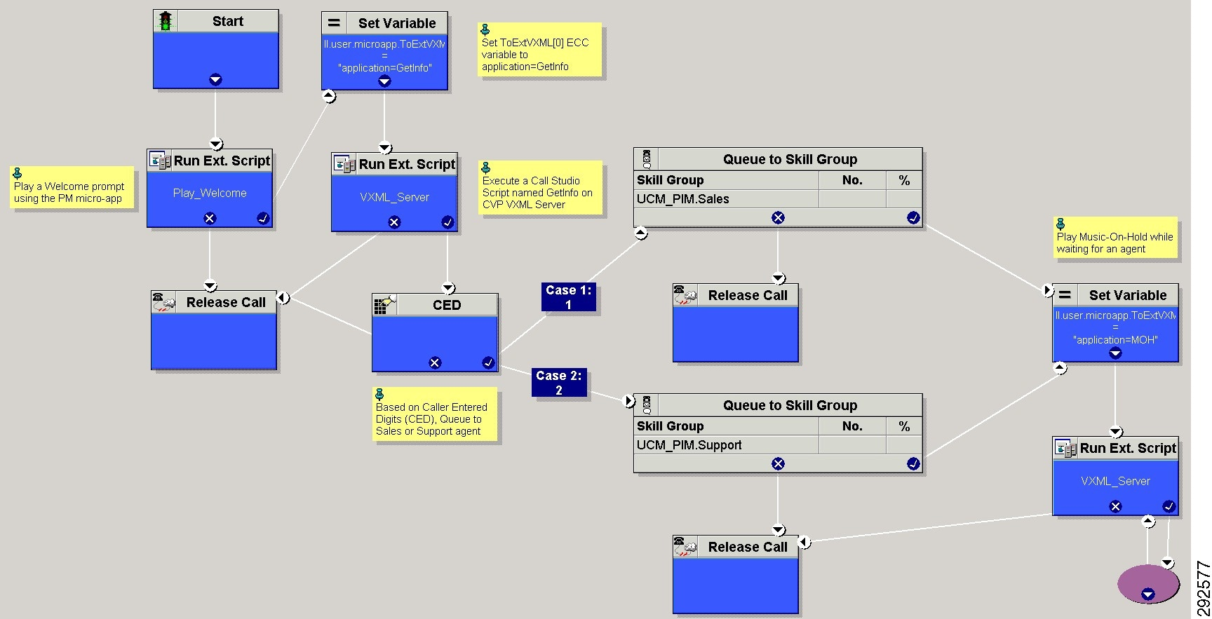 Call Center Routing Diagram Guide And Troubleshooting Of Wiring Process Flow Packaged Cce Administration For Release 9 0 X