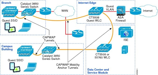 Making The Connection Advanced  working At Wind Farms also Architecture Exadata Database Machine Part 2 also And Ether  Cable Wiring Diagram besides Gigabit Ether  Wiring Diagram further Lan Wiring Diagram. on ethernet network wiring diagrams