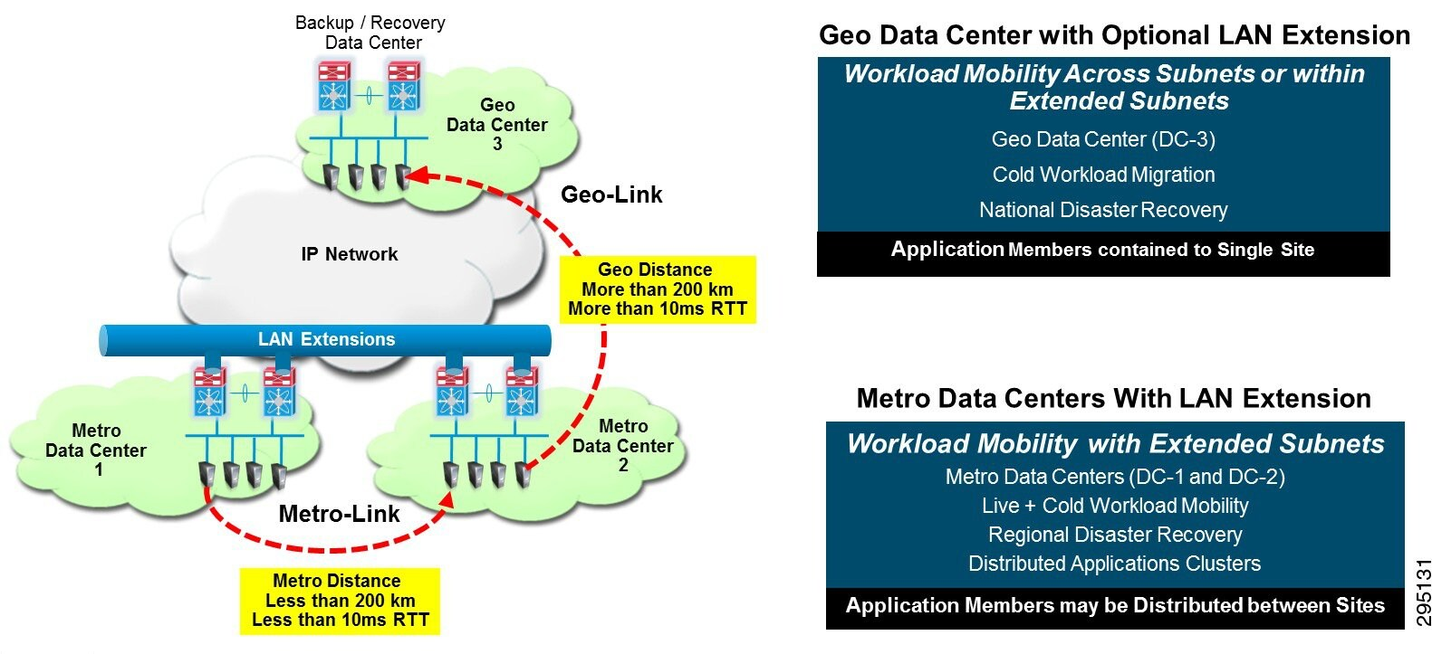 thesis on network virtualization Framework for multi-tenant enterprise cloud environments by made to network virtualization in this thesis: paper 1 multi-tenant network monitoring.