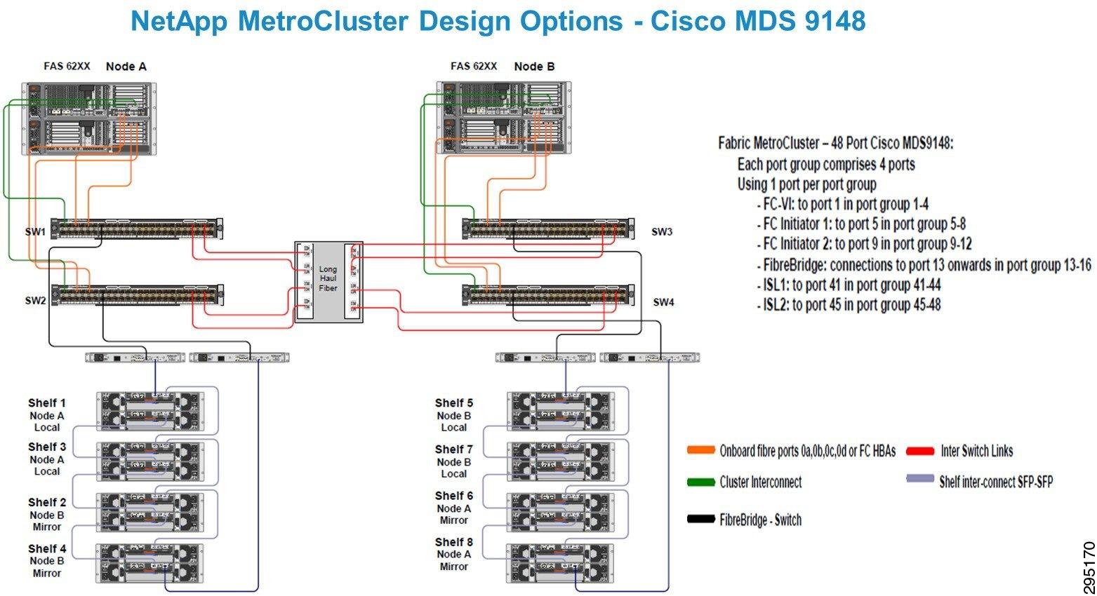 Netscaler mpx 7500 firmware